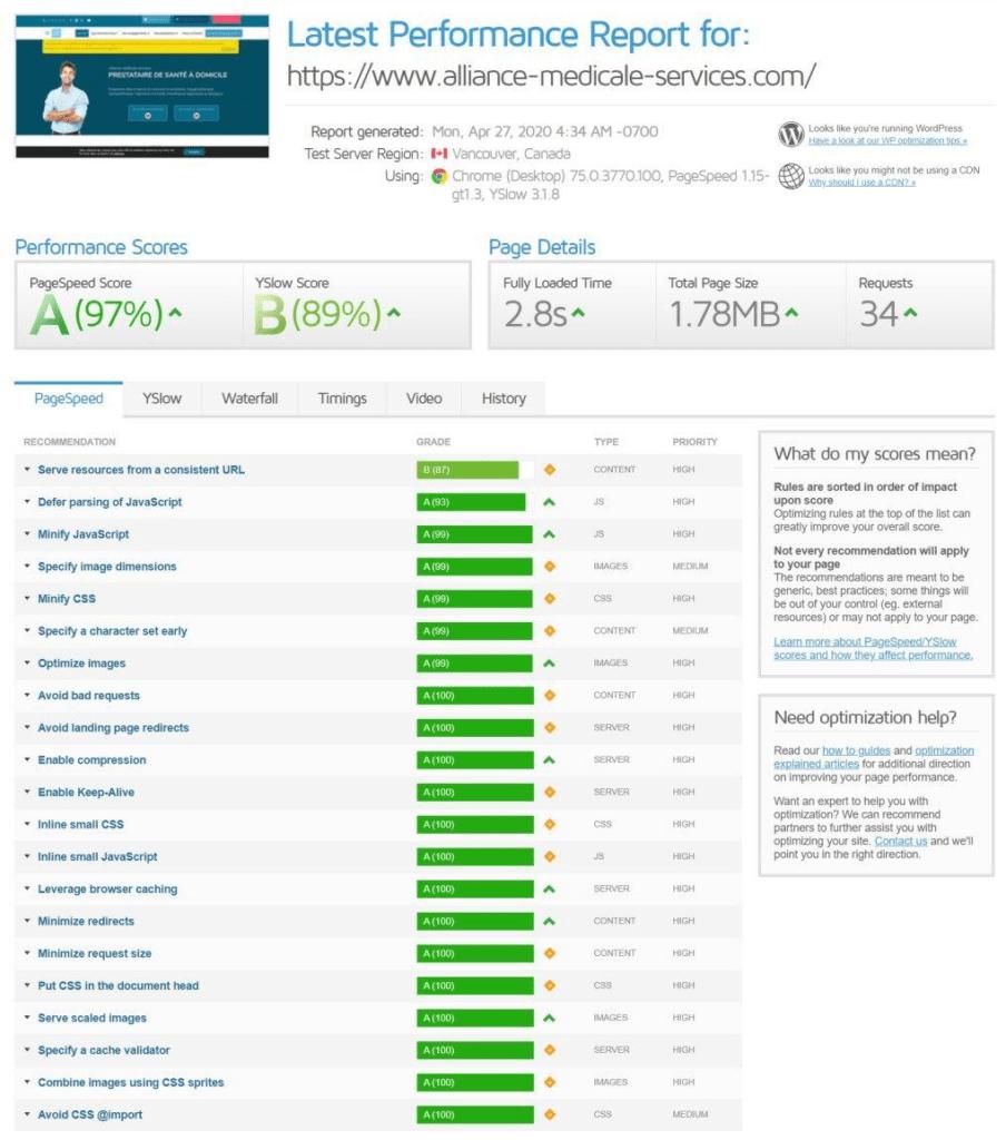 Webdesign29 -AMS-Performance-2